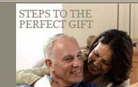 Steps to the perfect gift